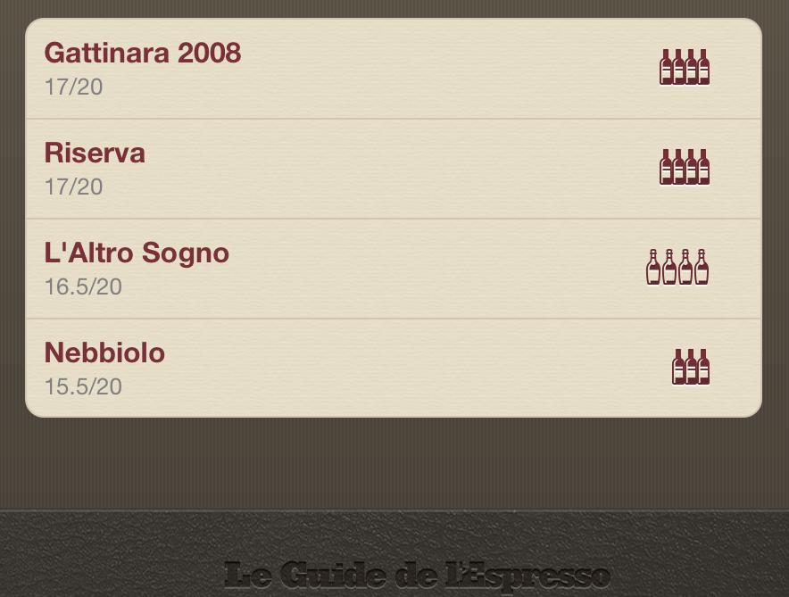 guida-espresso-2013-np