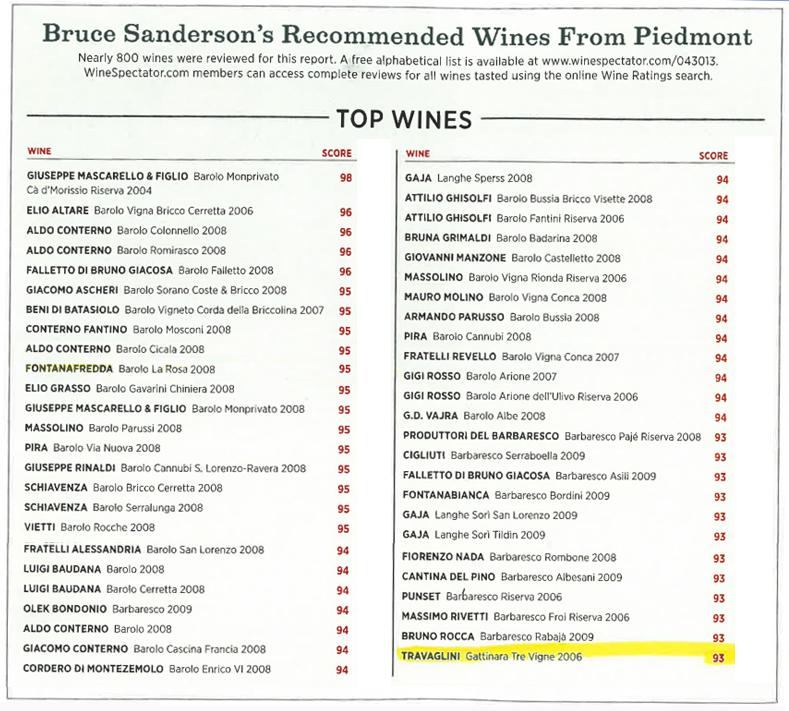 piedmont-winespectator-2013-np