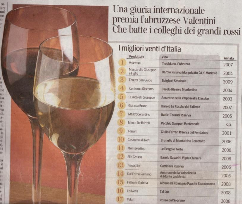 Tra i 20 migliori vini d'Italia